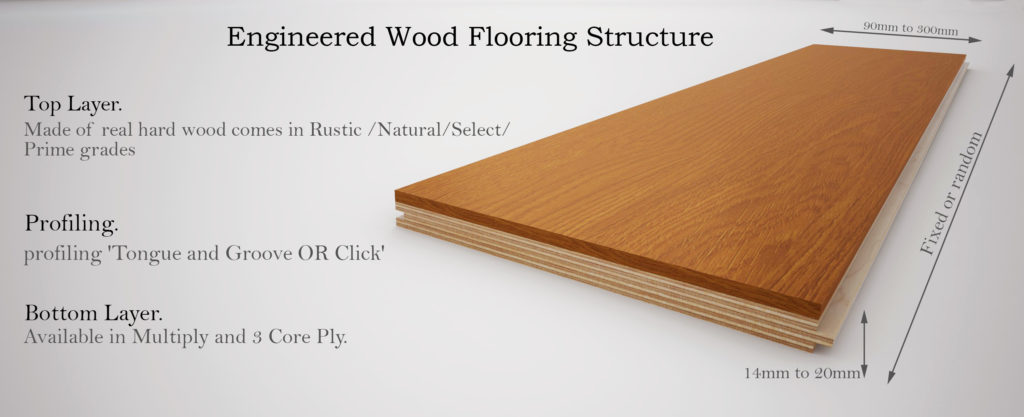 Engineered wooden flooring supplier and dealer in jaipur